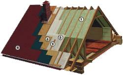 Утепленная крыша из битумной черепицы с одноконтурной вентиляцией: 1 - утеплитель; 2 - контррейка; 3 - влагостойкая фанера; 4 - кровельное покрытие; 5 - строительная диффузионная мембрана Строизол SD