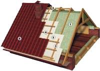 Утепленная кровля из металлочерепицы с двухконтурной вентиляций: 1 - утеплитель с ветрозащитой; 2 - антиконденсатная пленка Строизол SW 120; 3 - контррейка; 4 - обрешетка; 5 - вентиляционный зазор у конька крыши; 6 - металлочерепица