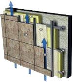 Применение диффузионнных мембран при отделке фасадов. 1 - утеплитель; 2 - диффузионная мембрана Строизол SD; 3 - вентилируемый зазор; 5 - наужная отделка вентфасада