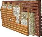 Строизол SW. Утепление фасадов: 1 - утеплитель; 2 - ветроизоляция Строизол SW; 3 - наружная обшивка вагонкой